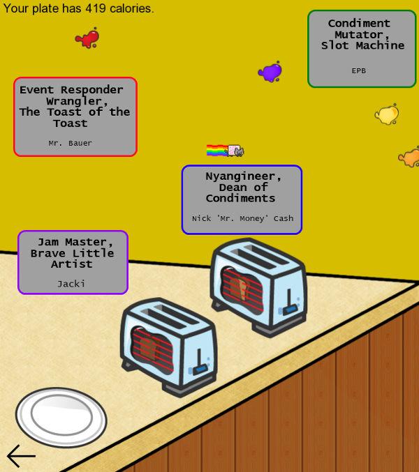 Toastergiest Credits